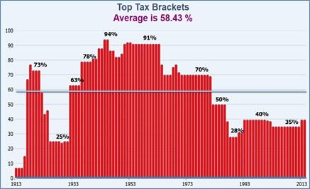 TaxesUpblogpic